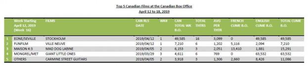 April12-18-2019-5Canfilms
