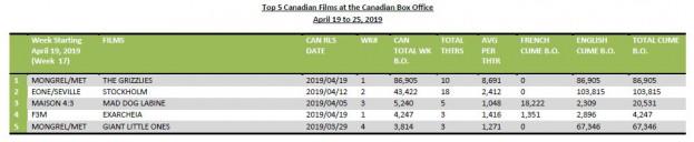 April19-25-5CanFilms