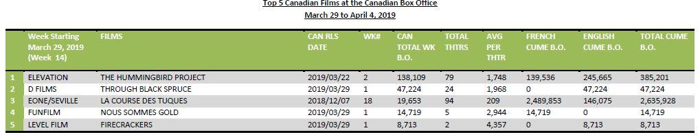 March29-April4-2019-5canfilms