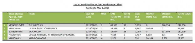 April26-May2-5canfilms