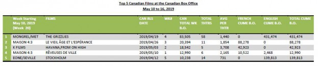 May10-16-2019-5Canfilms