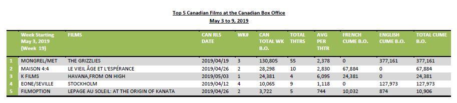 May3-May9-2019-5CanFilms