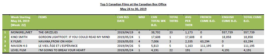 May24-30-2019-5CanFilms