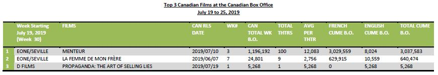 JULY19-25-20193CANFILMS