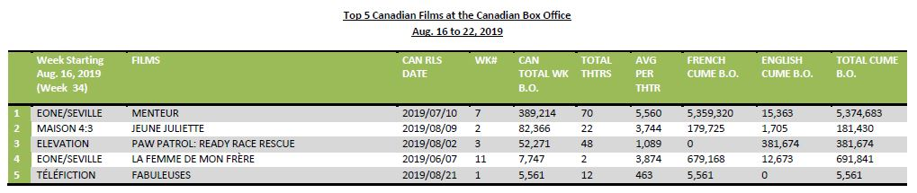Aug16-22-2019-CanFilms