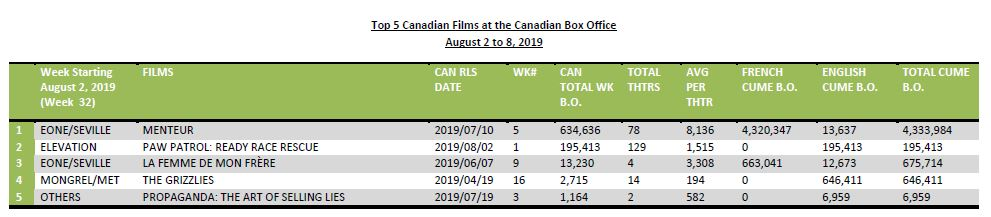 August2-8-2019-CanFilms