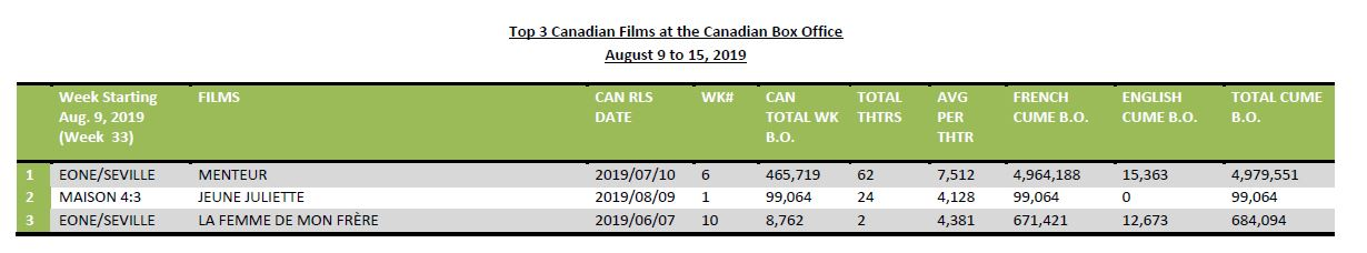 August9-15-3CanFilms