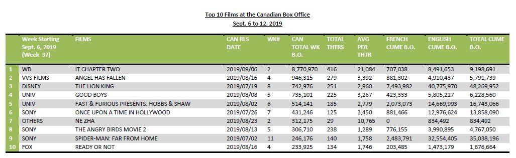 Sept6-12-2019-10CanFilms