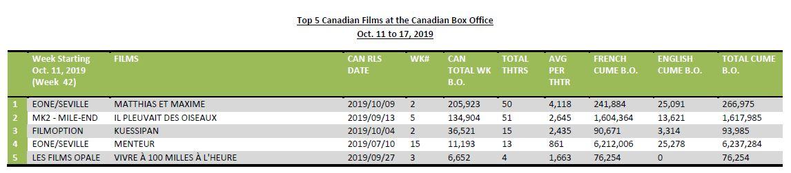 Oct11-17-5CanFilms-2019