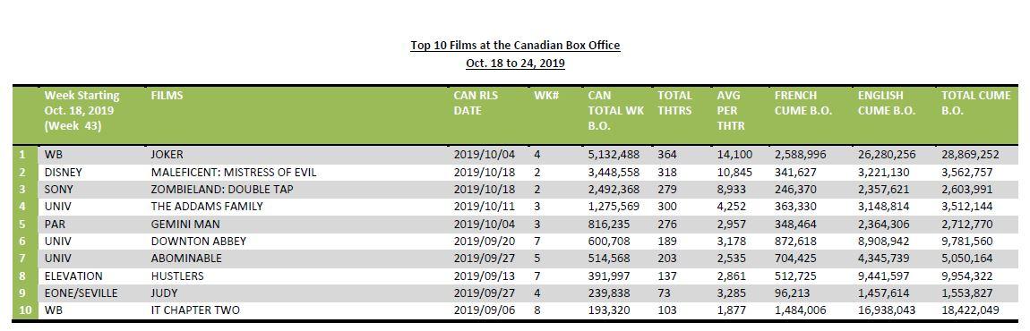 Oct18-24-2019-10Films