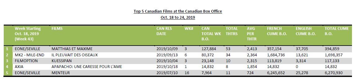 Oct18-24-2019-5CanFilms