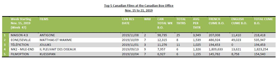 Nov 15-21-2019-5CanFilms