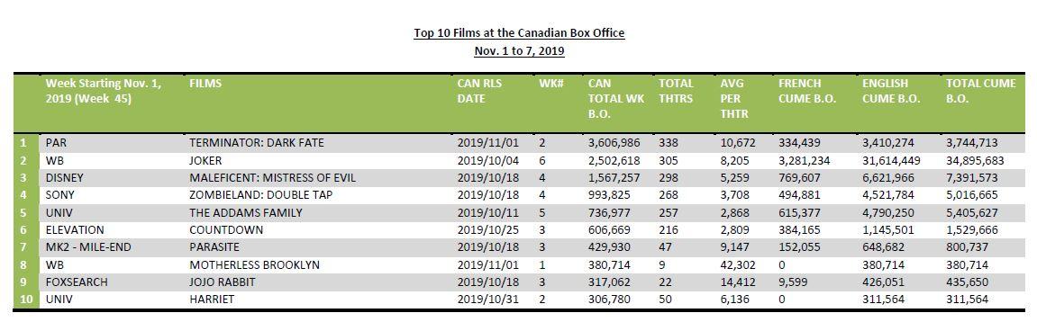 Nov1-7-2019-10Films-CORRECTED