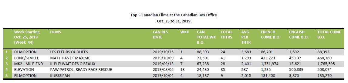 Oct25-31-2019-CanFilm5
