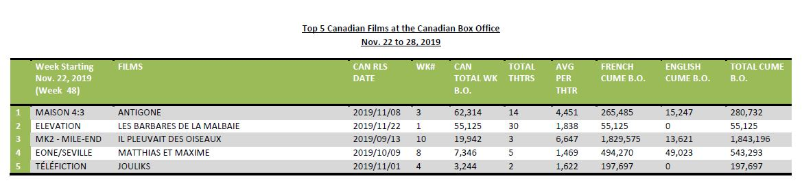 Nov22-28-2019-5CanFilms