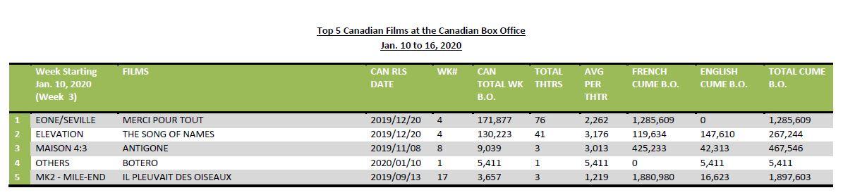 Jan10-16-2020-5CanFilm-HotSheet
