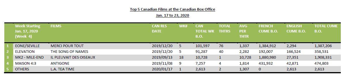 Jan17-23-2020-5CanFilms-HotSheet