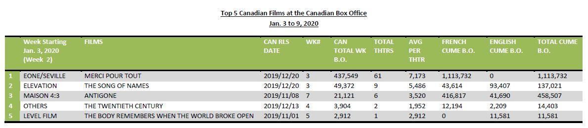 Jan3-9-2020-5CanFilms-HotSheet