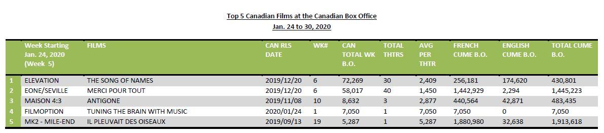 Jan24-30-2020-5CanFilms